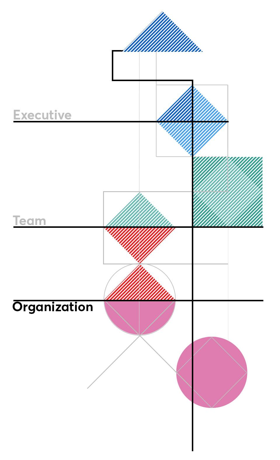 Organization Development » Common Thread