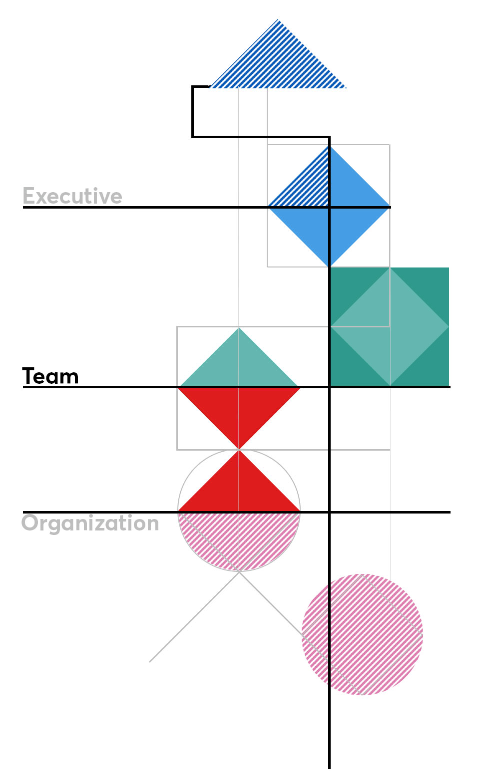 ee2c7d59fab Team Development » Common Thread